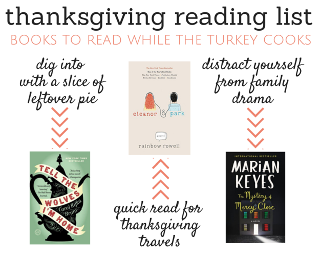 Thanksgiving Reading List